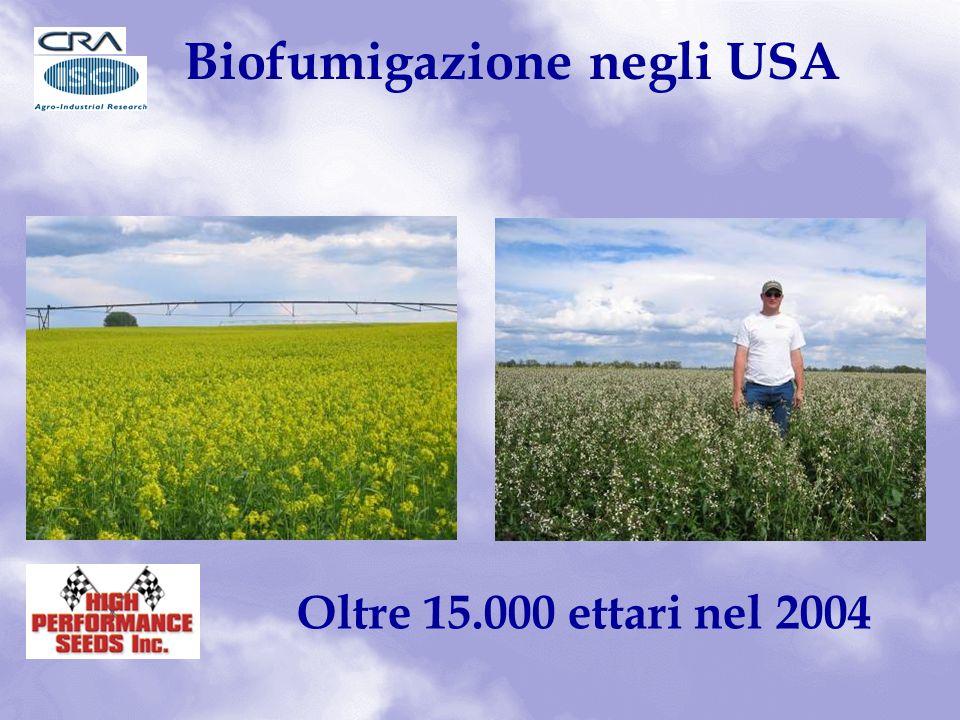 Biofumigazione negli USA