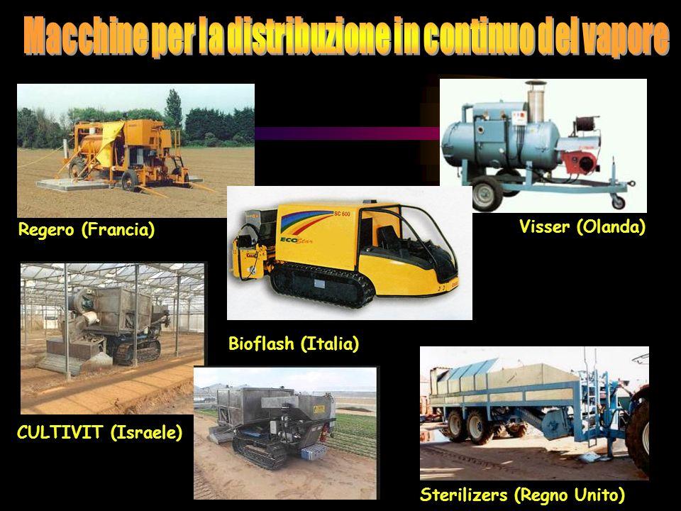 Macchine per la distribuzione in continuo del vapore