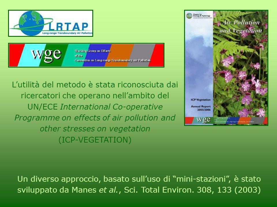 L'utilità del metodo è stata riconosciuta dai ricercatori che operano nell'ambito del UN/ECE International Co-operative Programme on effects of air pollution and other stresses on vegetation