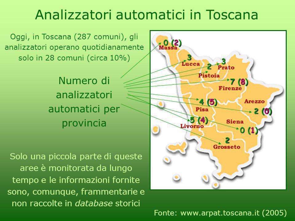 Numero di analizzatori automatici per provincia