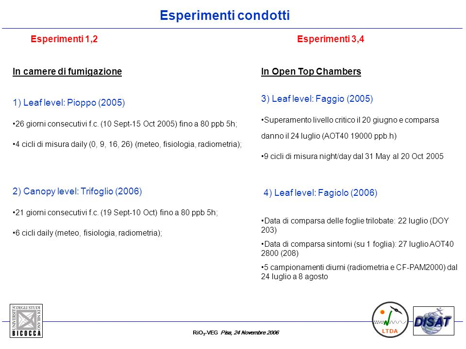 Esperimenti condotti Esperimenti 1,2 Esperimenti 3,4