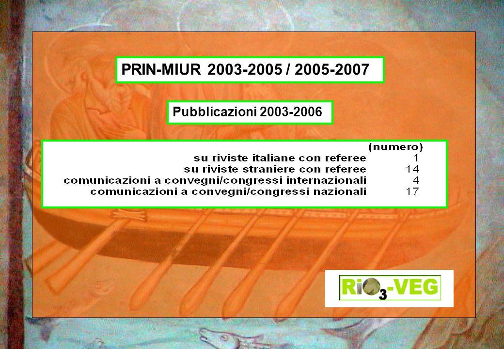PRIN-MIUR 2003-2005 / 2005-2007 Pubblicazioni 2003-2006