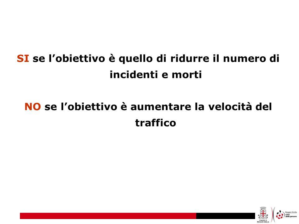 SI se l'obiettivo è quello di ridurre il numero di incidenti e morti