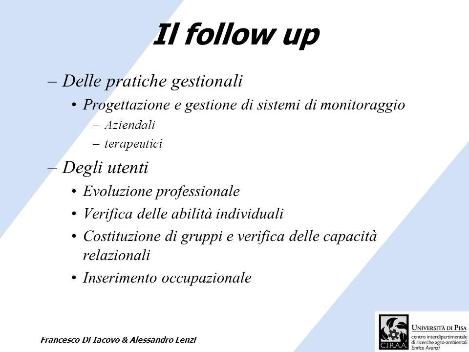 Il follow up Delle pratiche gestionali Degli utenti