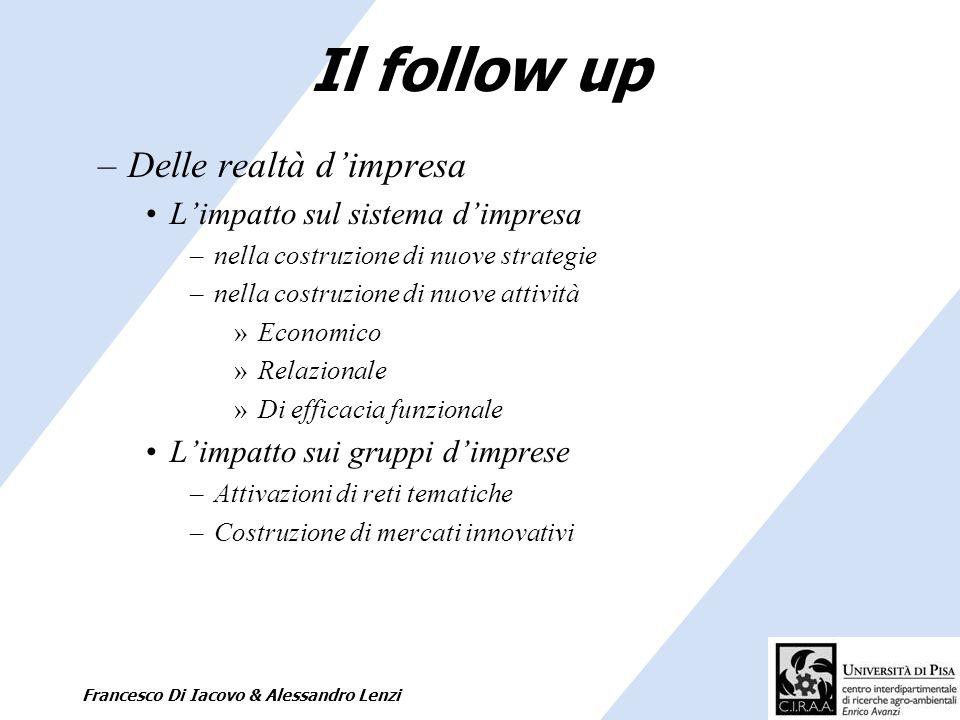 Il follow up Delle realtà d'impresa L'impatto sul sistema d'impresa