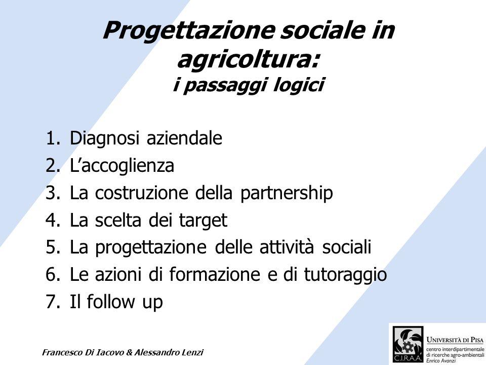 Progettazione sociale in agricoltura: i passaggi logici