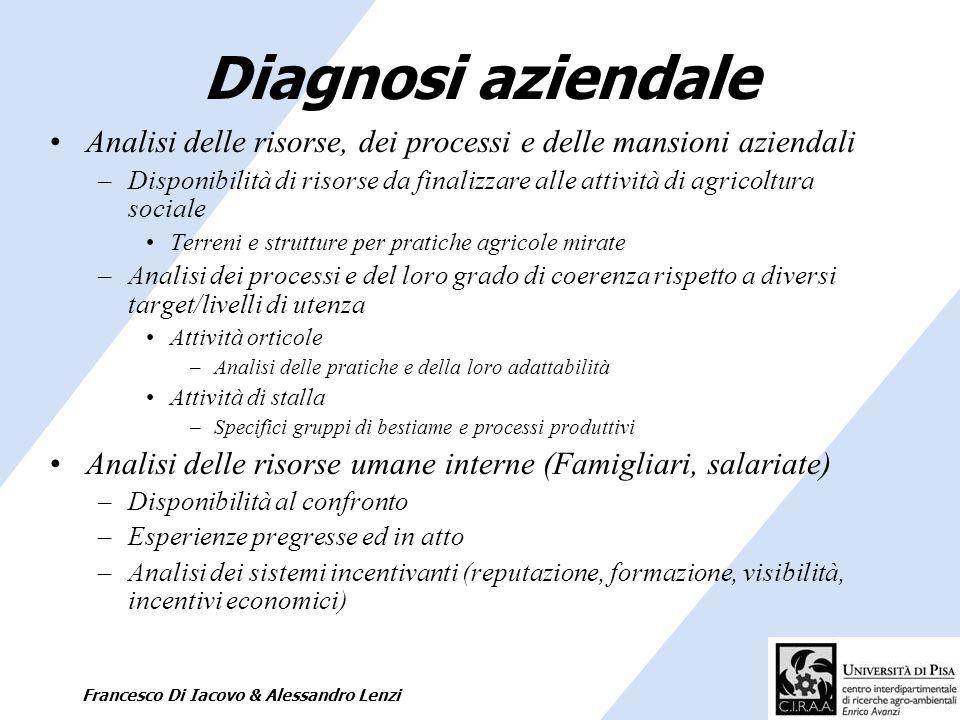 Diagnosi aziendale Analisi delle risorse, dei processi e delle mansioni aziendali.