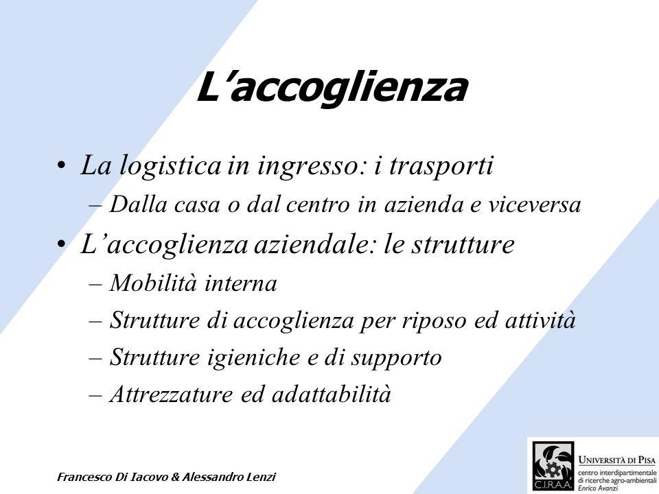 L'accoglienza La logistica in ingresso: i trasporti