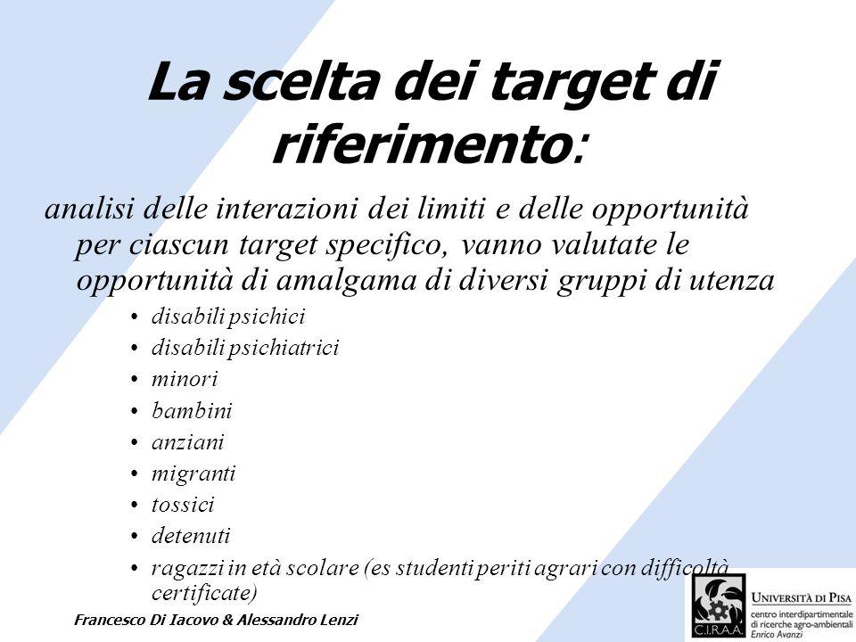La scelta dei target di riferimento: