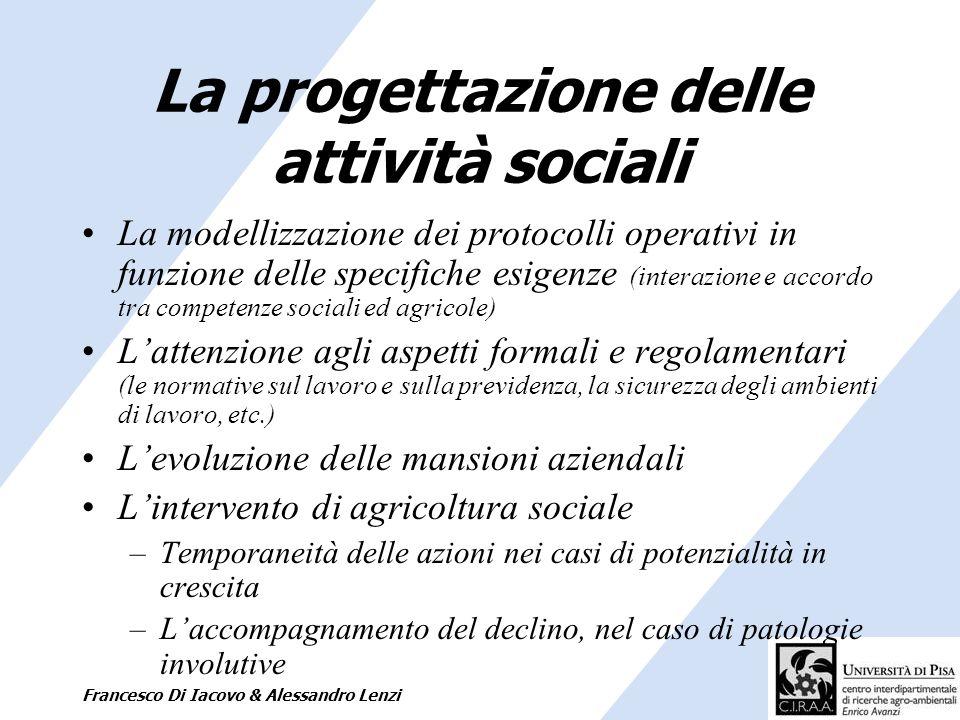 La progettazione delle attività sociali
