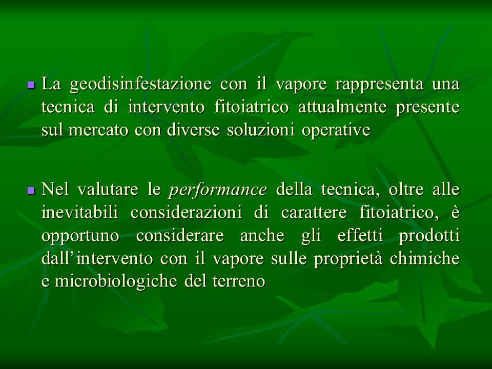 La geodisinfestazione con il vapore rappresenta una tecnica di intervento fitoiatrico attualmente presente sul mercato con diverse soluzioni operative