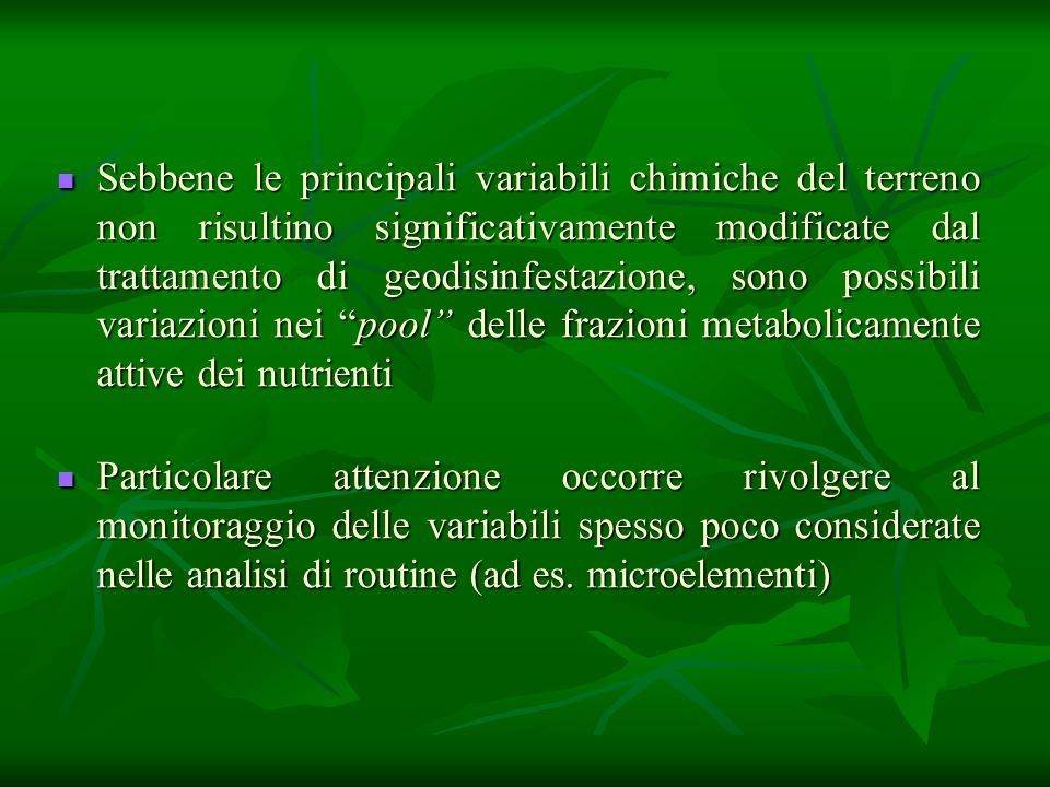 Sebbene le principali variabili chimiche del terreno non risultino significativamente modificate dal trattamento di geodisinfestazione, sono possibili variazioni nei pool delle frazioni metabolicamente attive dei nutrienti