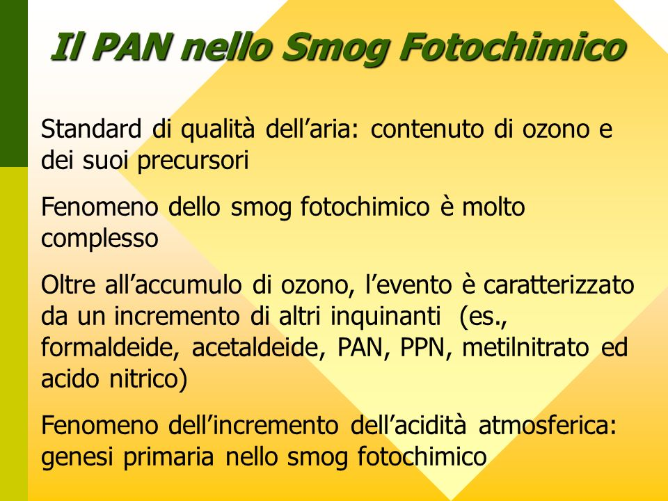 Il PAN nello Smog Fotochimico