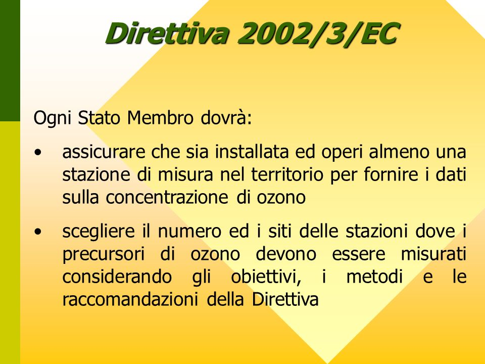 Direttiva 2002/3/EC Ogni Stato Membro dovrà: