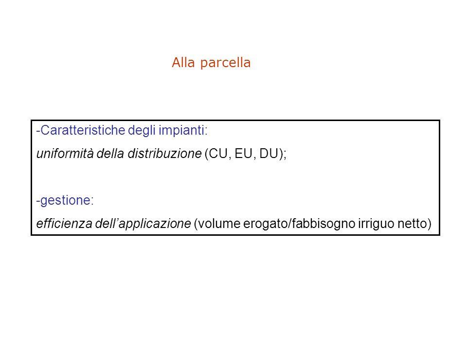 Alla parcella -Caratteristiche degli impianti: uniformità della distribuzione (CU, EU, DU); -gestione: