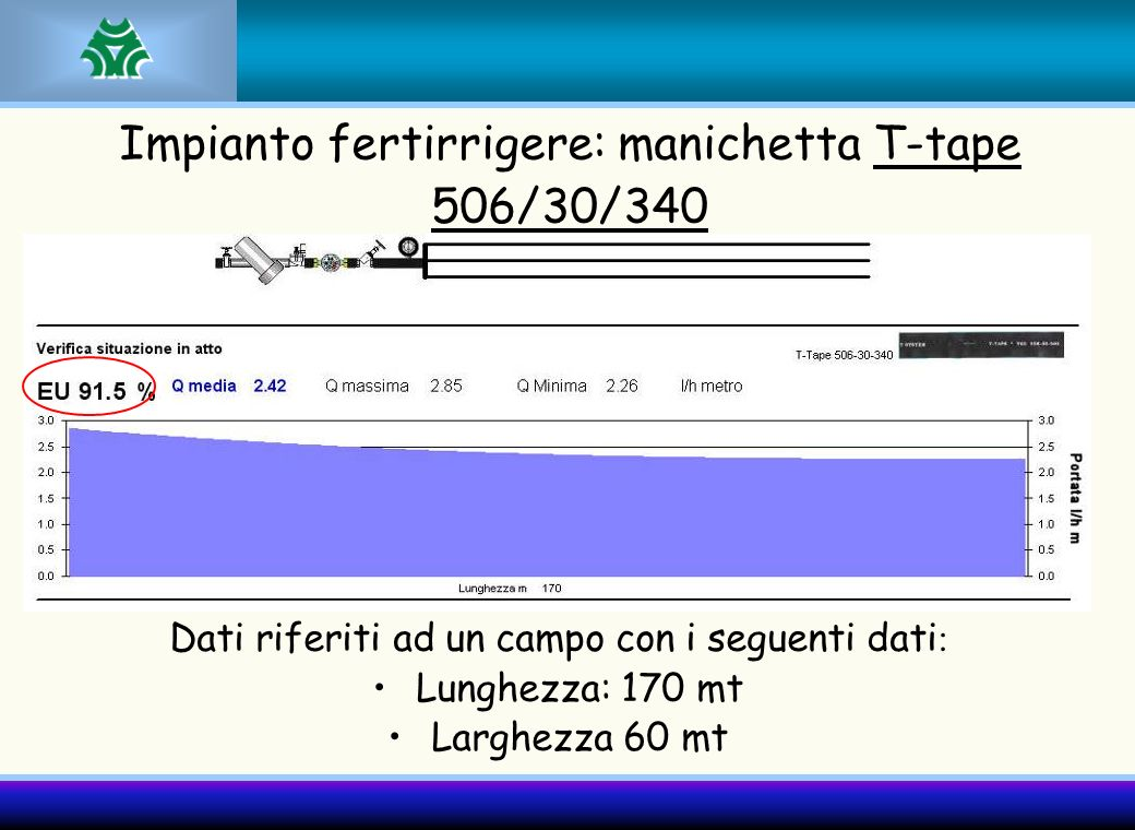 Impianto fertirrigere: manichetta T-tape 506/30/340