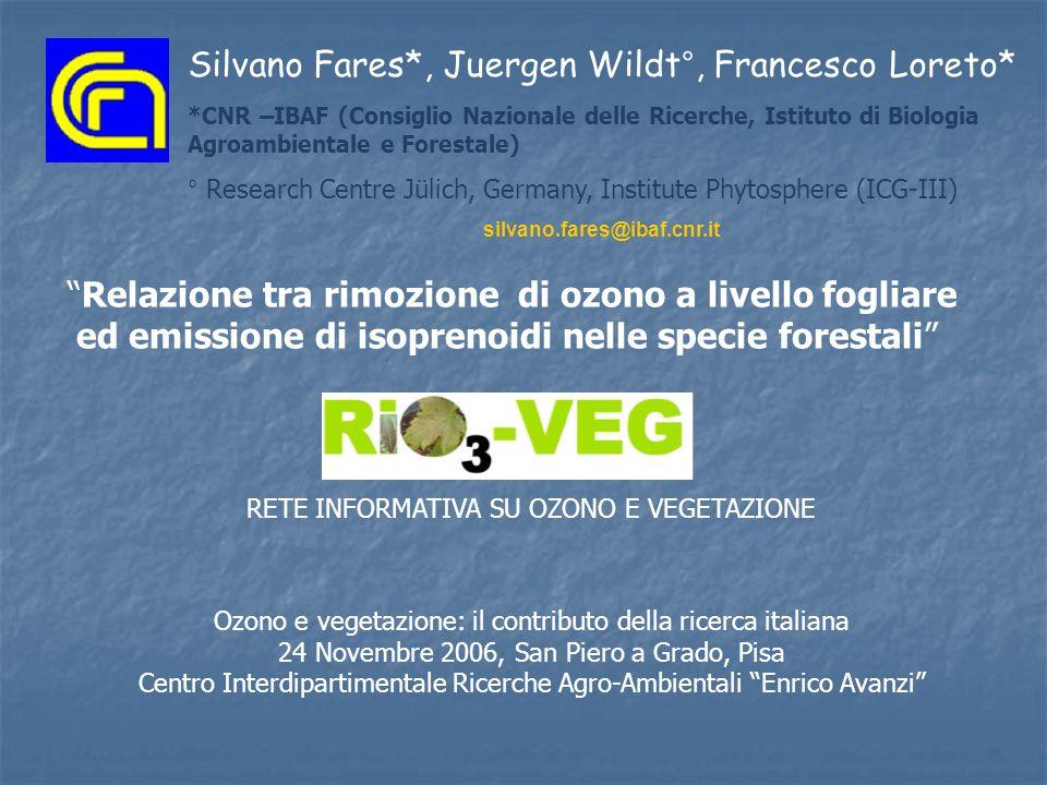 Silvano Fares*, Juergen Wildt°, Francesco Loreto*