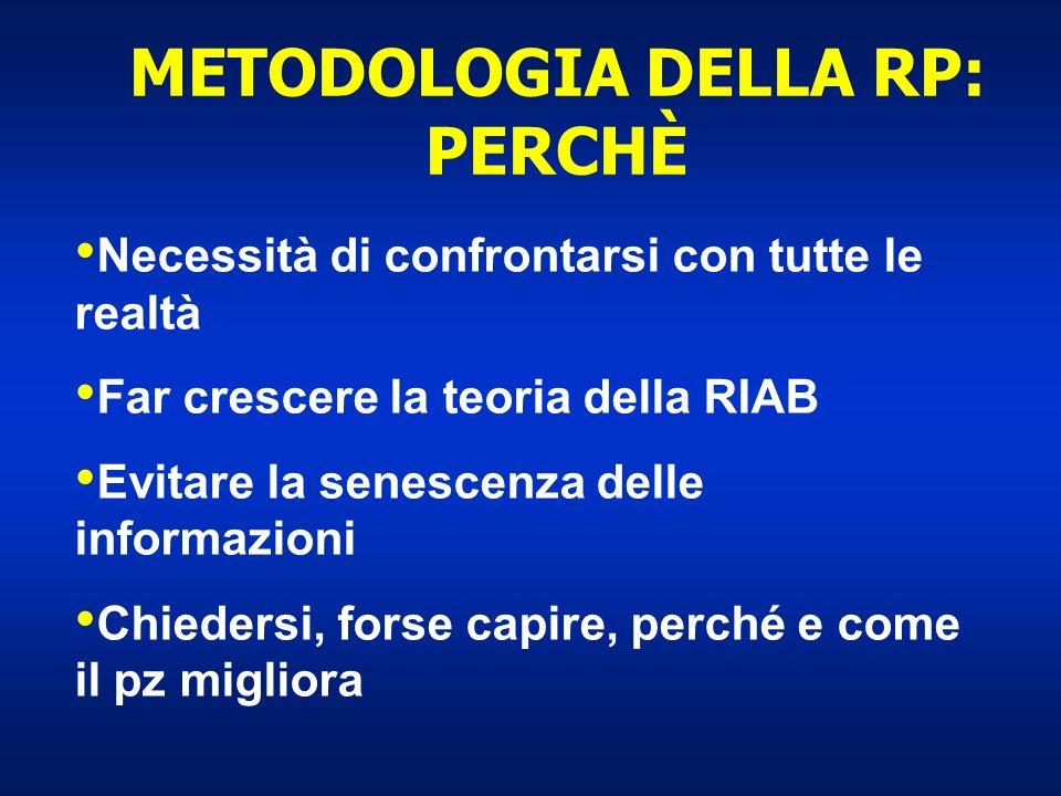 METODOLOGIA DELLA RP: PERCHÈ