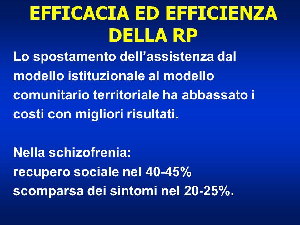 EFFICACIA ED EFFICIENZA DELLA RP