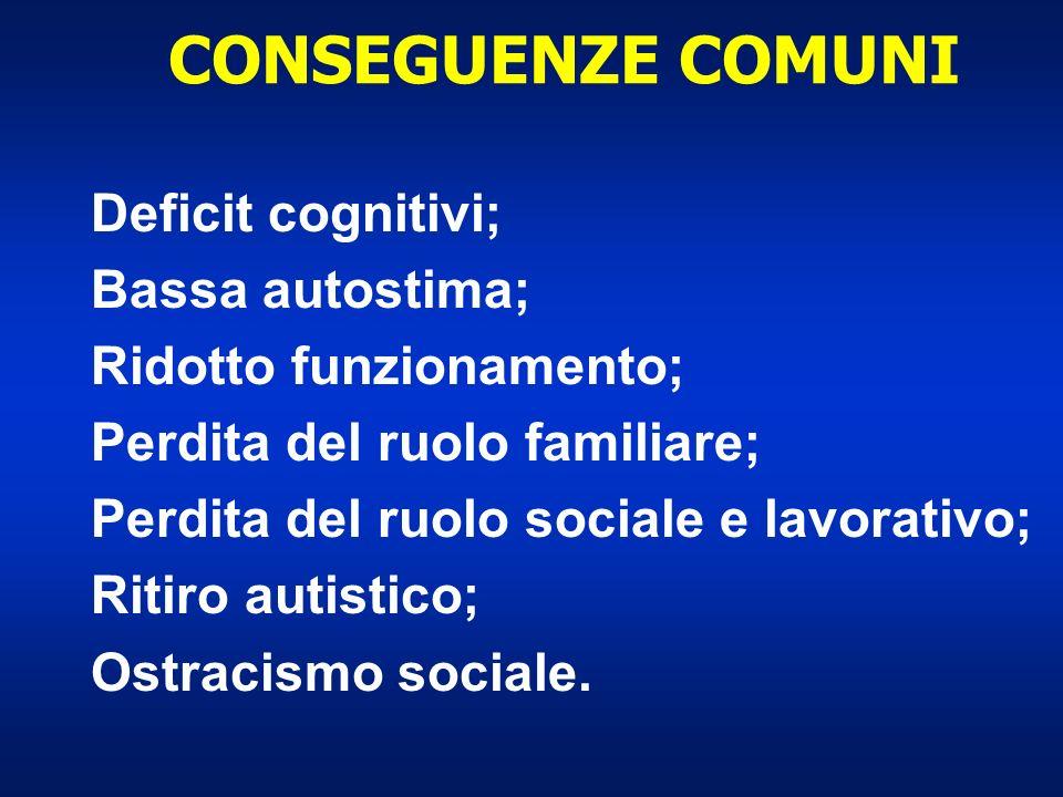 CONSEGUENZE COMUNI Deficit cognitivi; Bassa autostima;