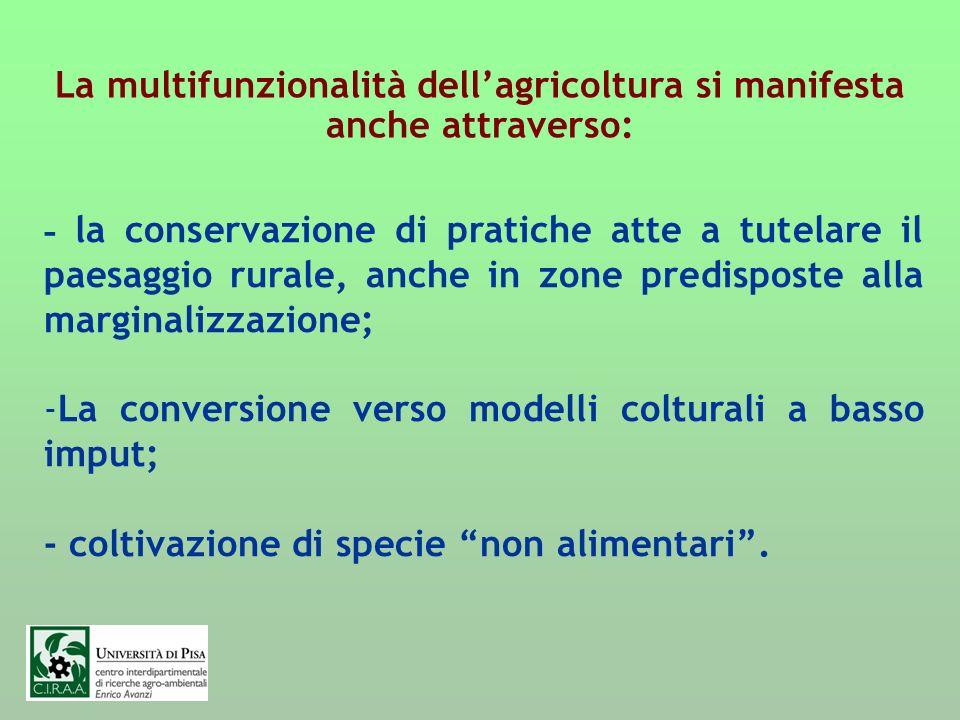 La multifunzionalità dell'agricoltura si manifesta anche attraverso:
