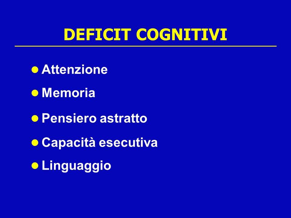 DEFICIT COGNITIVI Attenzione Memoria Pensiero astratto