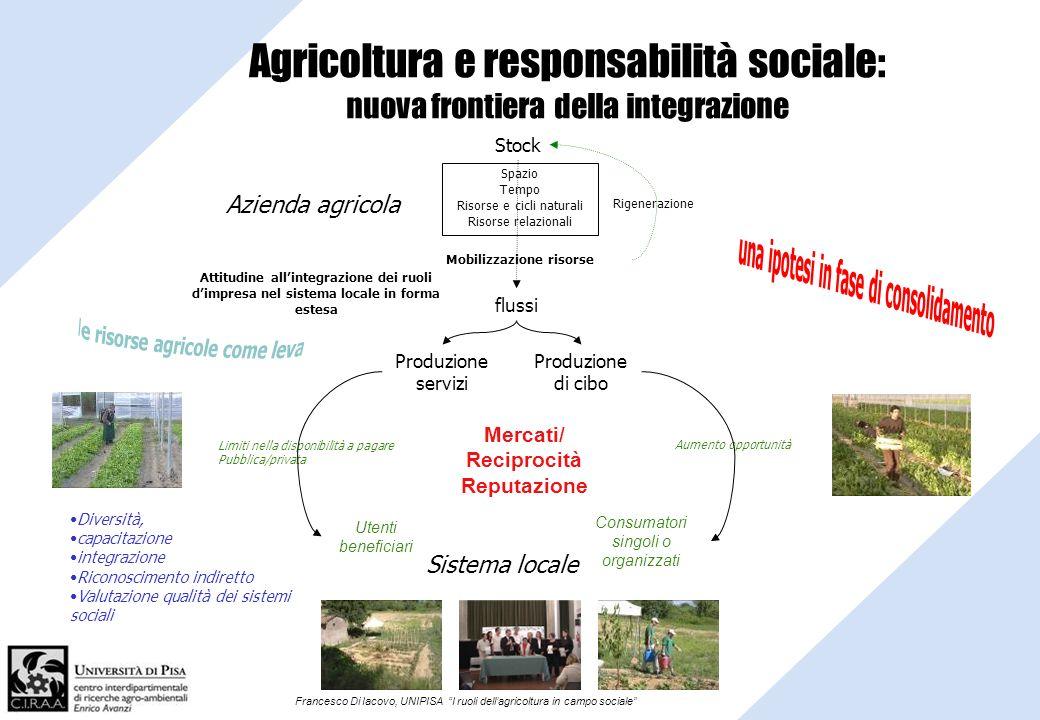 Agricoltura e responsabilità sociale: nuova frontiera della integrazione