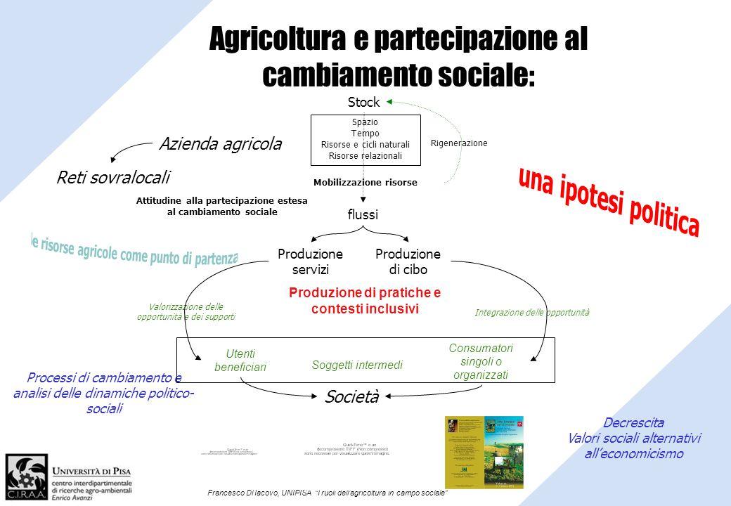 Agricoltura e partecipazione al cambiamento sociale: