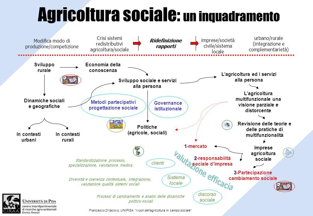 Agricoltura sociale: un inquadramento