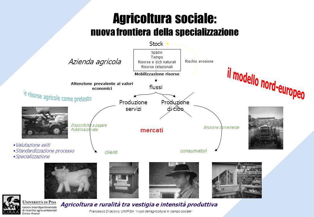 Agricoltura sociale: nuova frontiera della specializzazione