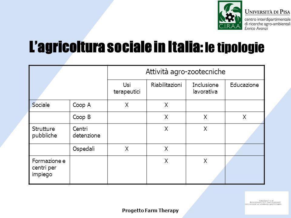L'agricoltura sociale in Italia: le tipologie