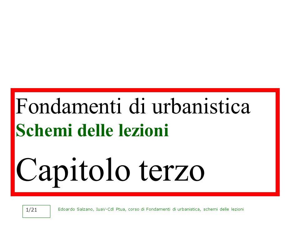 Capitolo terzo Fondamenti di urbanistica Schemi delle lezioni