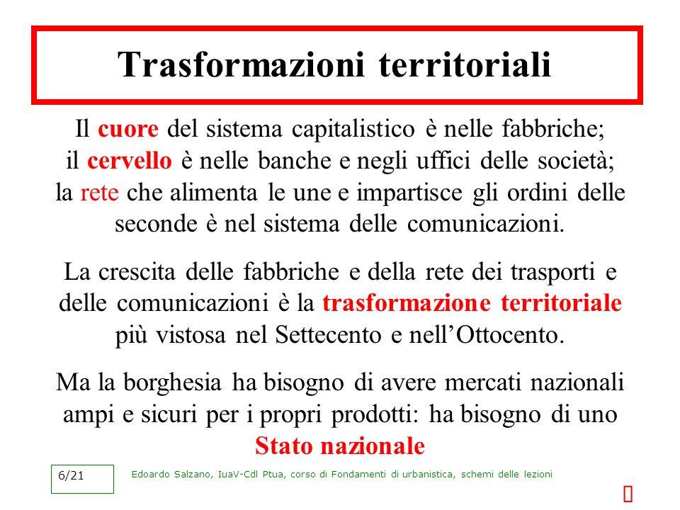 Trasformazioni territoriali