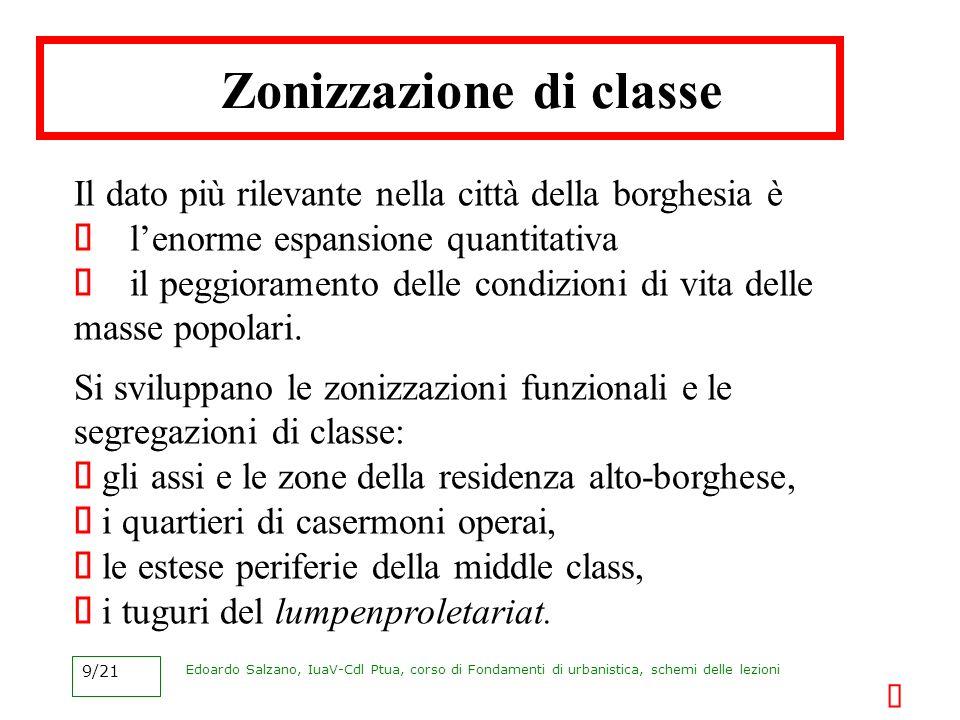 Zonizzazione di classe