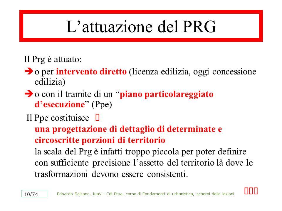 L'attuazione del PRG Il Prg è attuato:
