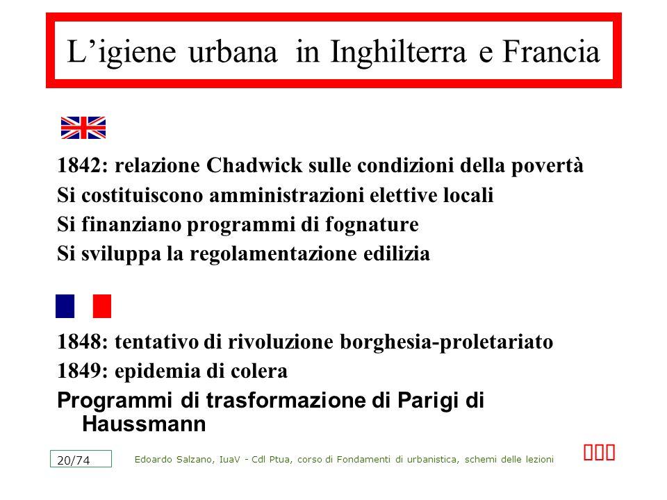 L'igiene urbana in Inghilterra e Francia