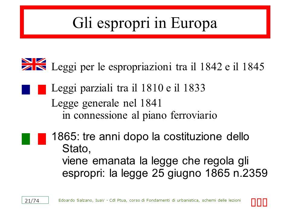 Gli espropri in Europa Leggi per le espropriazioni tra il 1842 e il 1845. Leggi parziali tra il 1810 e il 1833.