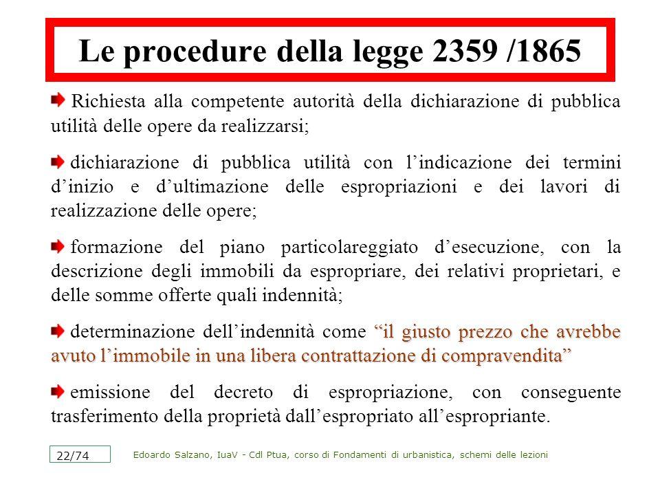 Le procedure della legge 2359 /1865