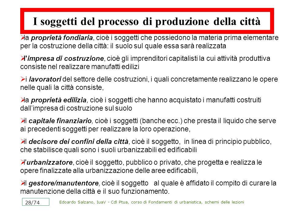 I soggetti del processo di produzione della città