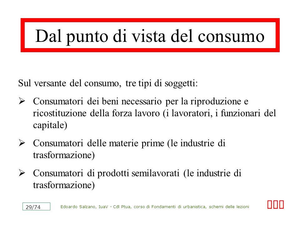 Dal punto di vista del consumo
