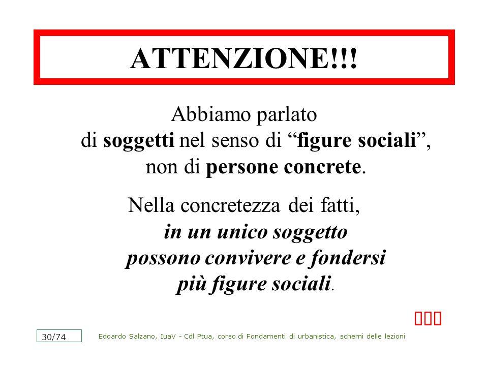 ATTENZIONE!!! Abbiamo parlato di soggetti nel senso di figure sociali , non di persone concrete.