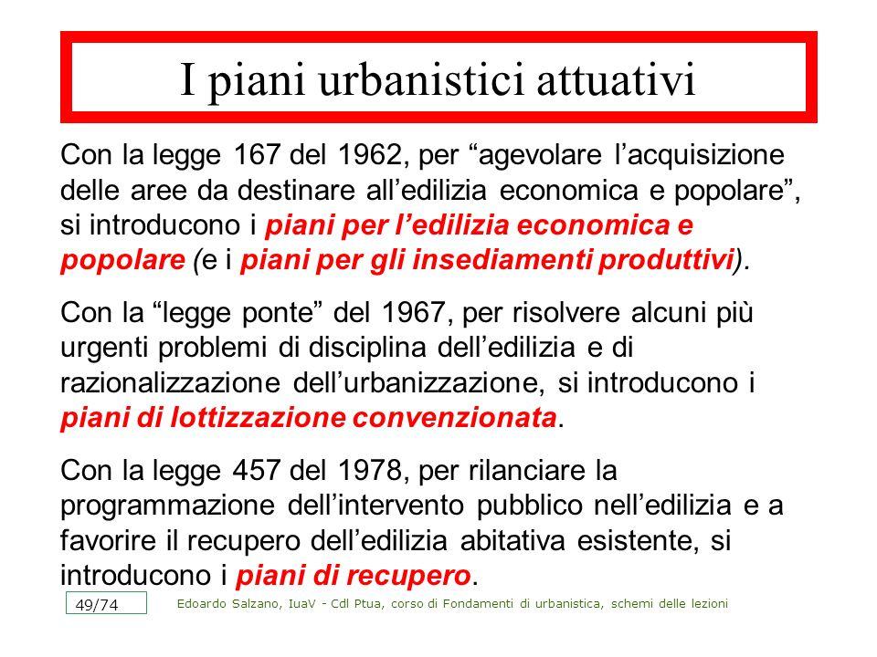I piani urbanistici attuativi