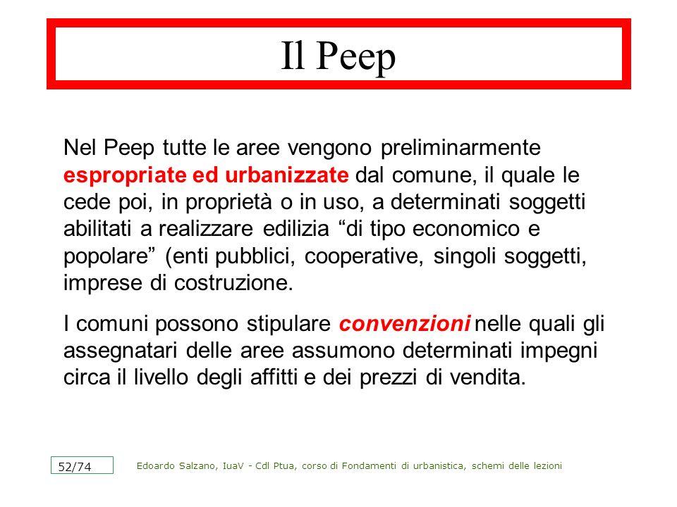 Il Peep