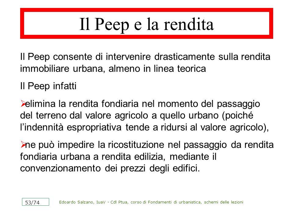 Il Peep e la rendita Il Peep consente di intervenire drasticamente sulla rendita immobiliare urbana, almeno in linea teorica.