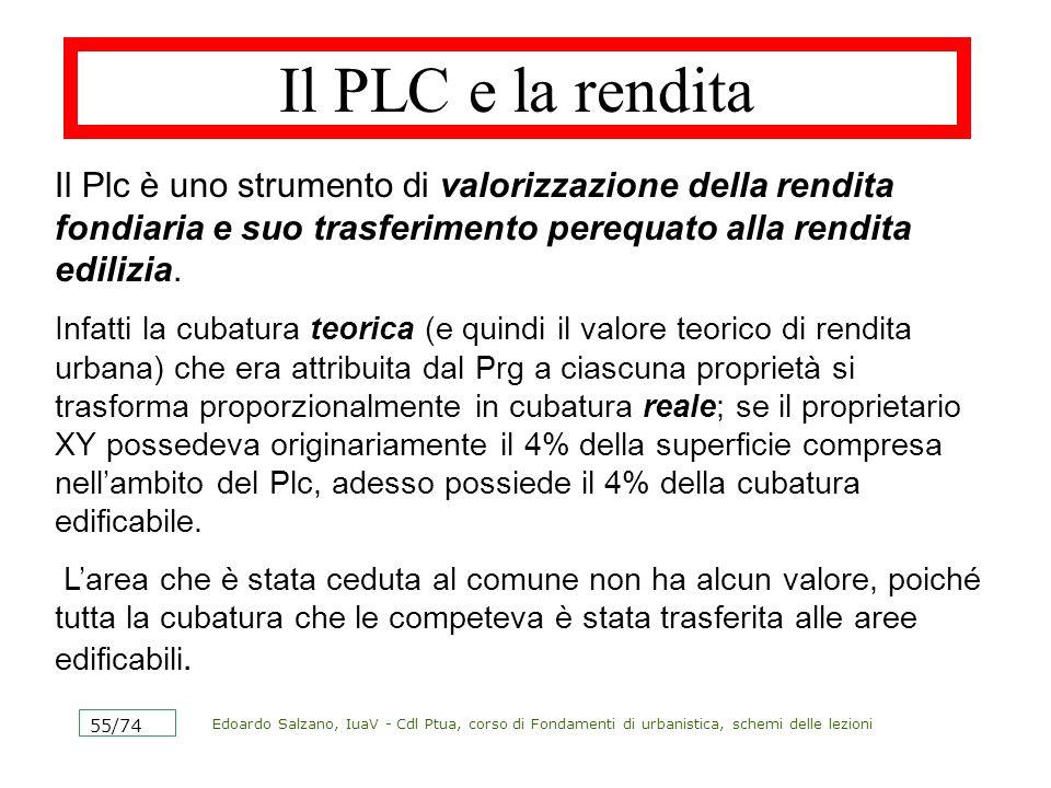Il PLC e la rendita Il Plc è uno strumento di valorizzazione della rendita fondiaria e suo trasferimento perequato alla rendita edilizia.