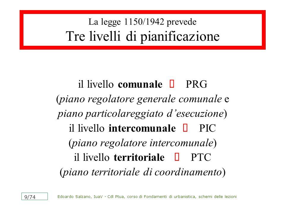 La legge 1150/1942 prevede Tre livelli di pianificazione