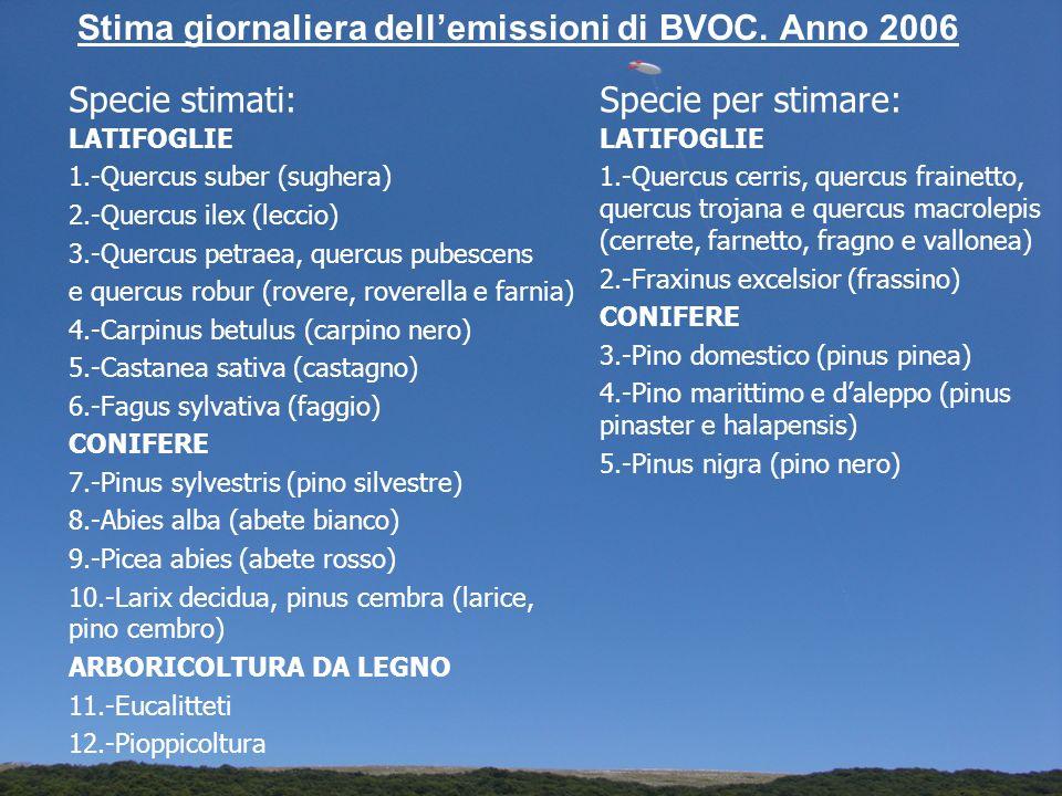 Stima giornaliera dell'emissioni di BVOC. Anno 2006