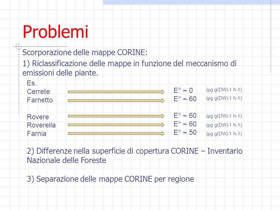 Problemi Scorporazione delle mappe CORINE: