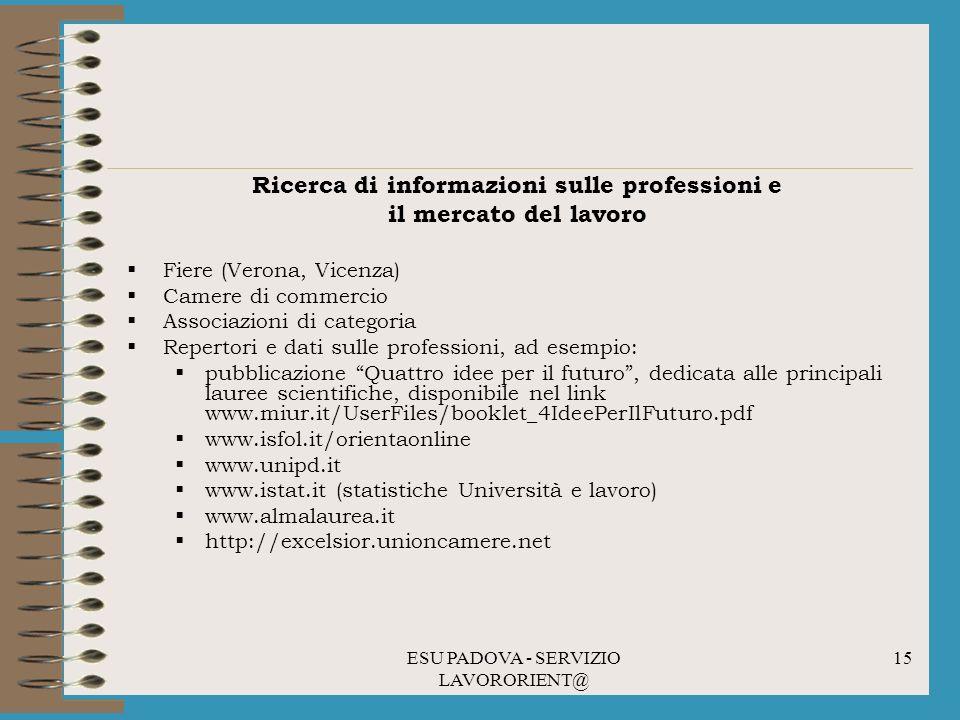 Ricerca di informazioni sulle professioni e