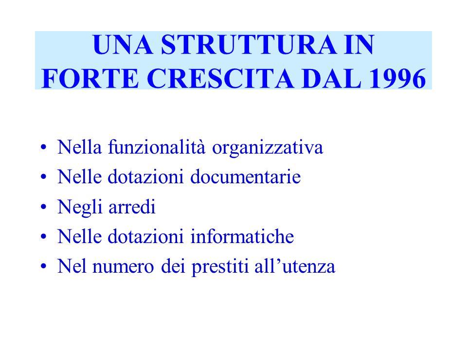 UNA STRUTTURA IN FORTE CRESCITA DAL 1996